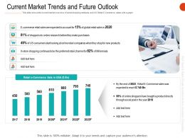 Current Market Trends And Future Outlook Ppt Examples