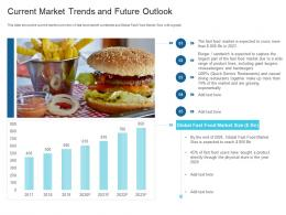 Current Market Trends And Future Outlook Raise Debt Capital Commercial Finance Companies Ppt Topic
