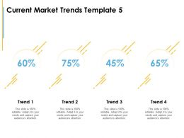 Current Market Trends Management Ppt Powerpoint Presentation Gallery Download