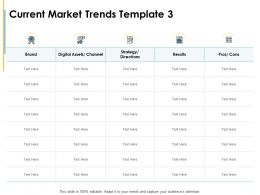 Current Market Trends Strategy Ppt Powerpoint Presentation Pictures Visual
