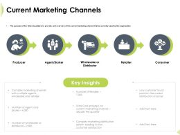 Current Marketing Channels Key Insights Ppt Powerpoint Presentation Graphics