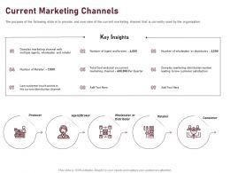 Current Marketing Channels Ppt Powerpoint Presentation Show Example Topics