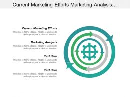 Current Marketing Efforts Marketing Analysis Business Process Improvement Cpb