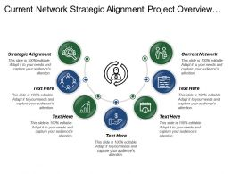 Current Network Strategic Alignment Project Overview Knowledge Organization
