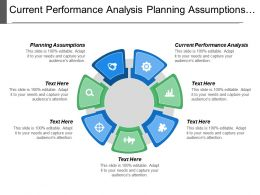 Current Performance Analysis Planning Assumptions Strategic Accounts Business Environment