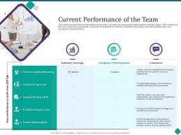 Current Performance Of The Team Customer Onboarding Process Optimization