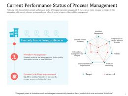 Current Performance Status Of Process Management Ppt Diagrams