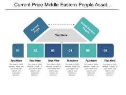 Current Price Middle Eastern People Asset Management Proposal Cpb