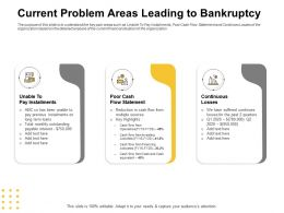 Current Problem Areas Leading To Bankruptcy Multiple Sources Ppt Powerpoint Presentation Ideas