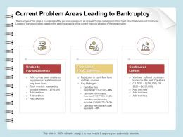 Current Problem Areas Leading To Bankruptcy Pay Ppt File Slides