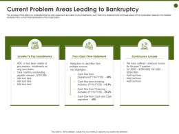 Current Problem Areas Leading To Bankruptcy Suffered Continues Ppt Powerpoint Presentation
