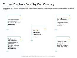 Current Problems Faced By Our Company Complex Business Ppt Graphics