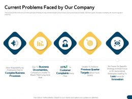 Current Problems Faced By Our Company Due Goal Ppt Powerpoint Presentation Slides Introduction
