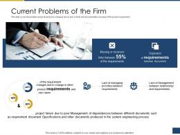 Current Problems Of The Firm Process Of Requirements Management Ppt Mockup