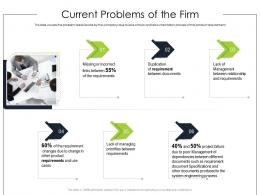 Current Problems Of The Firm Product Requirement Document Ppt Mockup
