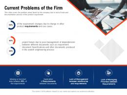 Current Problems Of The Firm Requirement Gathering Methods Ppt Powerpoint Professional Example File