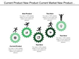 Current Product New Product Current Market New Product