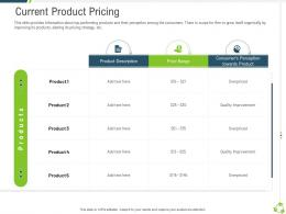 Current Product Pricing Company Expansion Through Organic Growth Ppt Slides