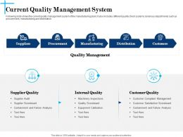 Current Quality Management System N609 Powerpoint Presentation Icons
