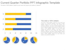 Current Quarter Portfolio Ppt Infographic Template