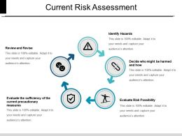 Current Risk Assessment Sample Ppt Files