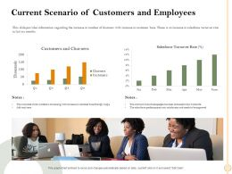 Current Scenario Of Customers And Employees Increase Ppt Powerpoint Presentation Topics