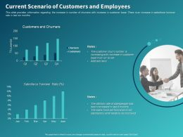 Current Scenario Of Customers And Employees Ppt Powerpoint Presentation Master Slide