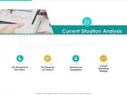 Current Situation Analysis Strategic Plan Marketing Business Development Ppt Slide