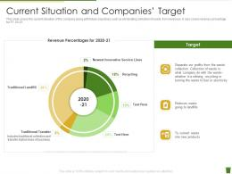 Current Situation And Companies Target Industrial Waste Management Ppt Inspiration
