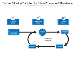 Current Situation Transition For Future Process With Resistance