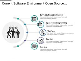 Current Software Environment Open Source Programming Implementing Strategy