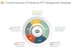 Current Sources Of Revenue Ppt Background Template