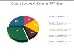 Current Sources Of Revenue Ppt Ideas