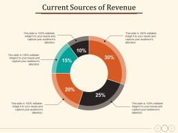 Current Sources Of Revenue Process Management Planning Business