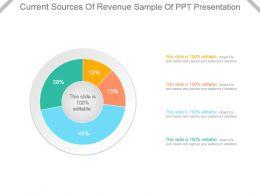 Current Sources Of Revenue Sample Of Ppt Presentation