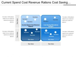 Current Spend Cost Revenue Rations Cost Saving Alternatives Designs