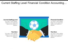 Current Staffing Level Financial Condition Accounting Financing Demand Forecasts