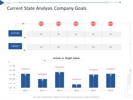 Current State Analysis Company Goals Value Tactical Planning Needs Assessment Ppt Pictures