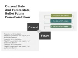 Current State And Future State Bullet Points Powerpoint Show
