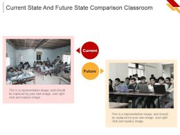 Current State And Future State Comparison Classroom Powerpoint Slide
