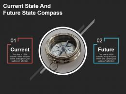 Current State And Future State Compass Powerpoint Slide Background Designs