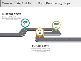 Current State And Future State Roadmap 3 Steps Powerpoint Slide Backgrounds
