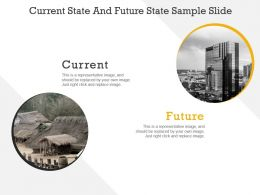 Current State And Future State Sample Slide