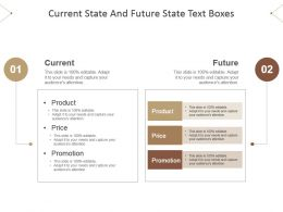 Current State And Future State Text Boxes Powerpoint Slide Backgrounds