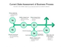 Current State Assessment Of Business Process