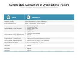 Current State Assessment Of Organisational Factors
