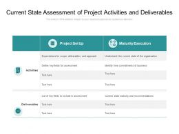 Current State Assessment Of Project Activities And Deliverables