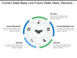 Current State Base Line Future State Vision Demand Forecast