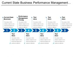 Current State Business Performance Management Pricing Business Teambuilding Cpb