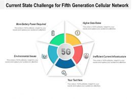 Current State Challenge For Fifth Generation Cellular Network